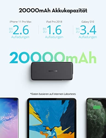 RAVPower PD 60W Powerbank USB C Power Delivery 20000mAh Quick Charge 3.0 Powerbank mit Type C Kabel für iPhone 11/12 Pro Max XS XR iPad Air Pro usw - 2